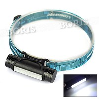 Rechargeable LED Headlamp - Bing images
