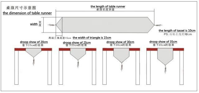 [Table Runner Scope U0026 Advice Size] [Table] Desktop Length + (50  70cm)  Better! (Tip :) Coffee Table Coffee Table] [length + (40  60cm) Is The Best  Choice!