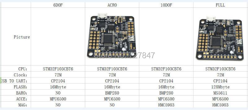Emax Naze 32 Controller Wiring Diagram Controller Computer