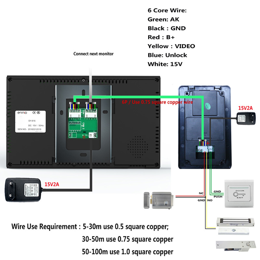 7 Tft Color Lcd Display Video Door Bell Phone Intercom Doorbell Wireless Ac Power Line Cordless Systems Up To 1000 The Mjids Is A Standalone Access Control They Use Latest Microprocessor Technology Operate Strikes And Security That Require