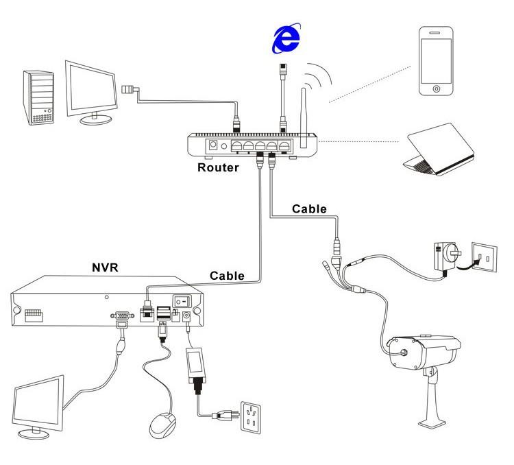 XMEYE 2.0MP IP Camera Module 2.8 12mm Motorized Zoom &Auto