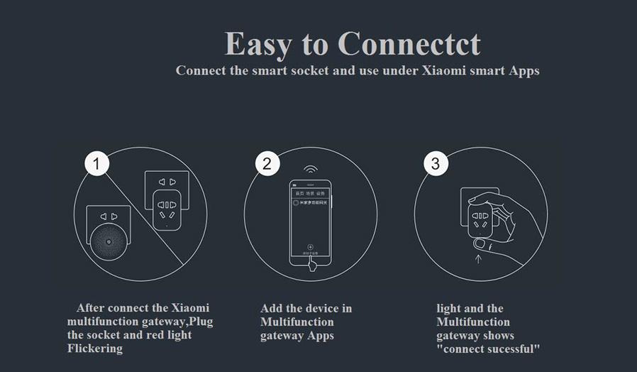 Xiaomi Smart Home Mijia Smart Plug Wifi Socket ZigBee APP Wireless Control  Light Switch (Must match with Xiaomi Gateway to use)