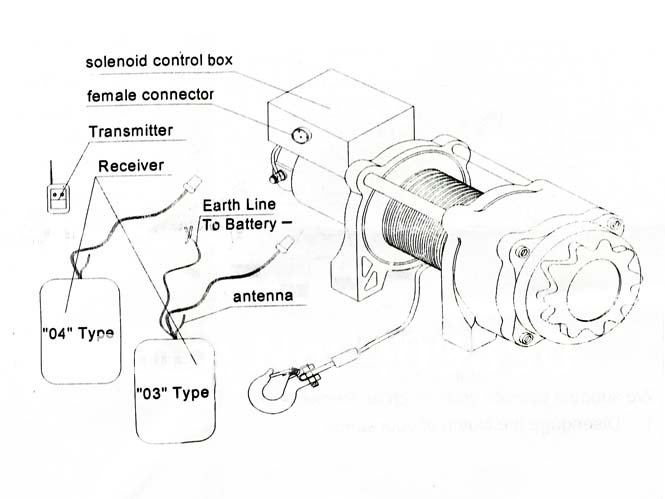 Carchet Winch Remote Wiring Diagram Fan Remote Wiring