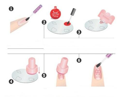 Hot 1 Pcs Plastic Nail Art Dust Cleaning Brush With Lid Professional Makeup Washing Manicure