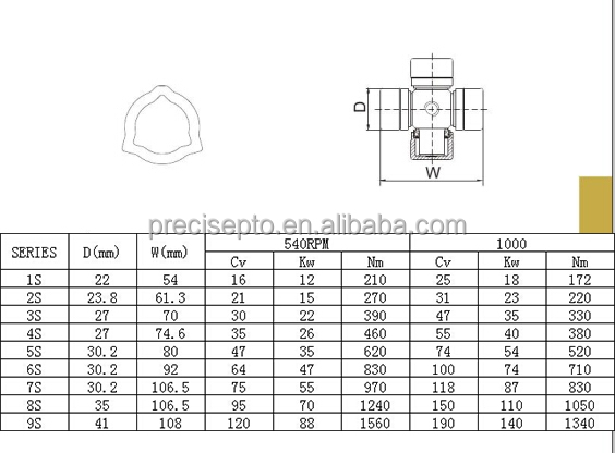 Kubota Tractor Parts Of Pto Drive Shaft Parts With Ce