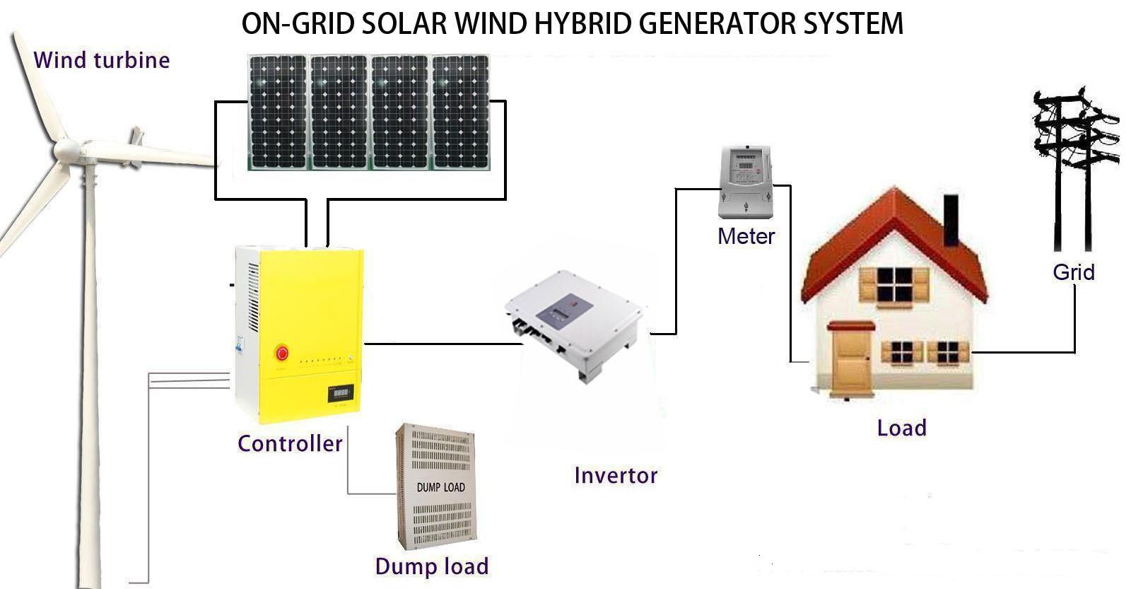 wind turbine generator wiring diagram dometic rm1350 make a vane raystar 125