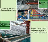 Aluminum Chair Rail - Buy Aluminum Chair Rail,Aluminum ...