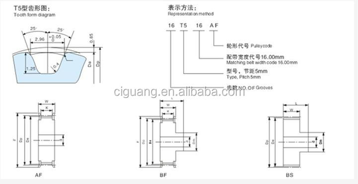 wire hardness specification