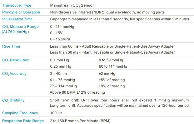 ᐂINTEGRATO MAINSTREAM SENSORE di CO2 284d78650fc1