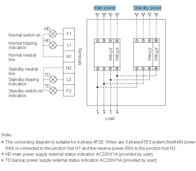 diagram manual mccb ats wiring diagram full version hd