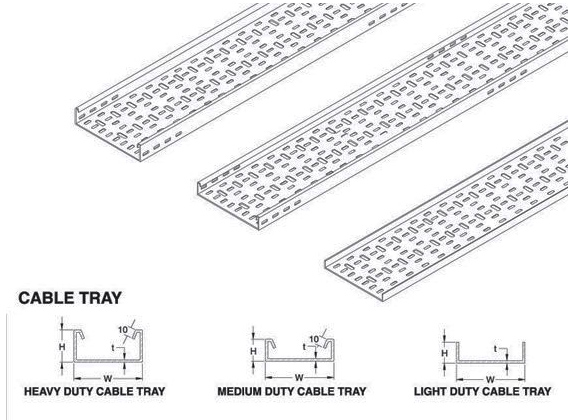 electrical wiring supplies dubai