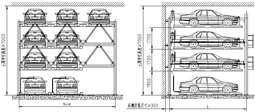 Trade Insurance Psh Car Parking System For Lift-sliding