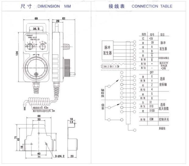 Main roue CNC mpg Manuel électromagnétique générateur d