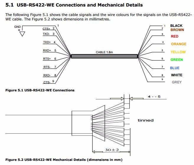 Os Níveis de Serial Uart Ftdi Usb Para Rs422 Conversor de