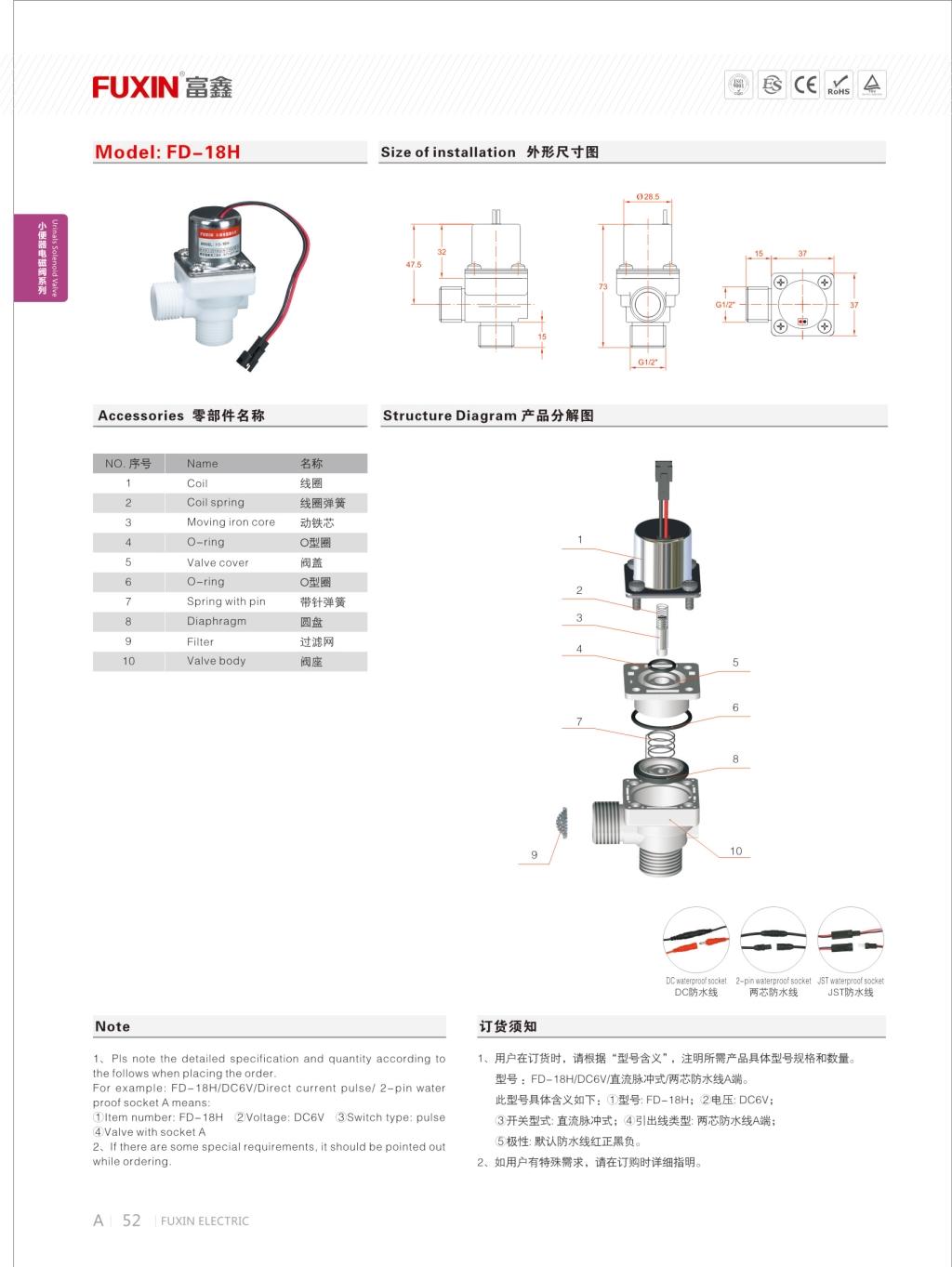 Solenoid Valve 90 Degree Electric Actuator