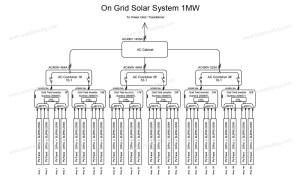 Megasolar Power Plant Epc Services For A Grid Connected