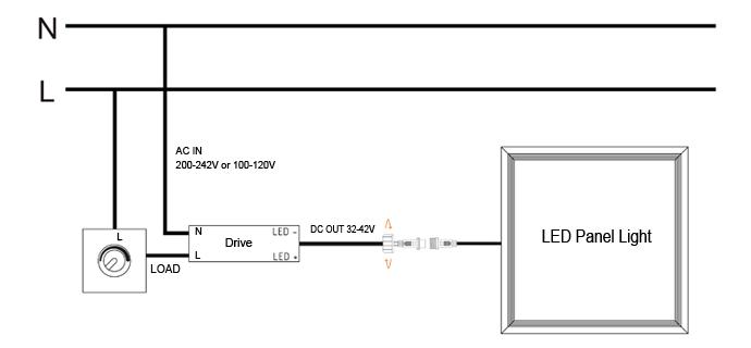 Kitchen Lighting Lamp Super Energy Saving Led Flat Panel