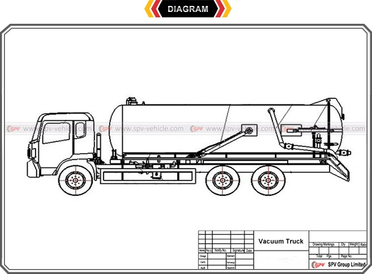 High Efficiency,Quick Suction And Discharge Dongfeng 6000