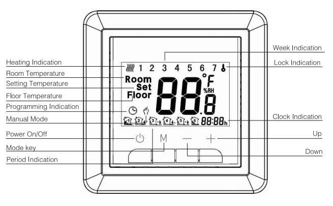 5+1+1 Programmable House Floor Heating Lcd Digital Smart