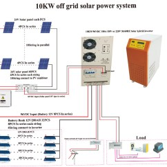 Off Grid Solar Pv Wiring Diagram Thermostat Honeywell Rth2300 Fotos For This Mobile Power System 30kw Library