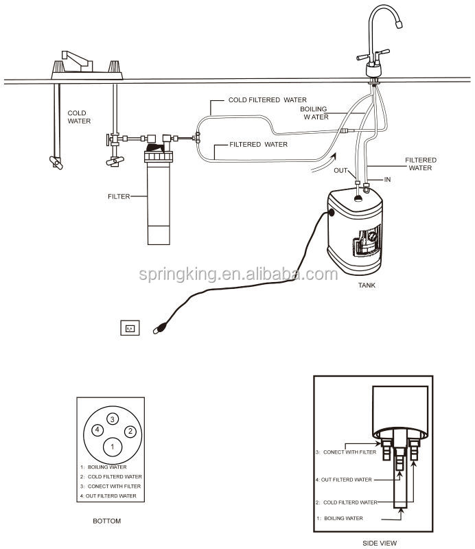Smart Heater Tank With Latest Gas Water Separator And