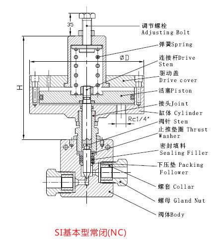 Usun Brand Model: Si15131 3/8'' Thread Stainless Steel 316