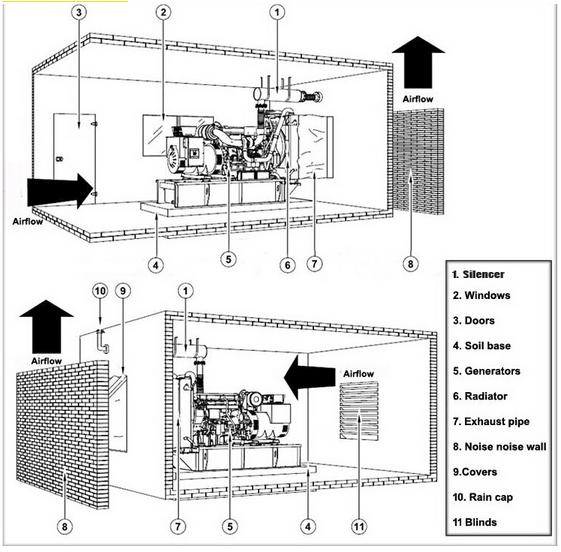 Discounted Price Diesel Generator 15kva Driven By Uk