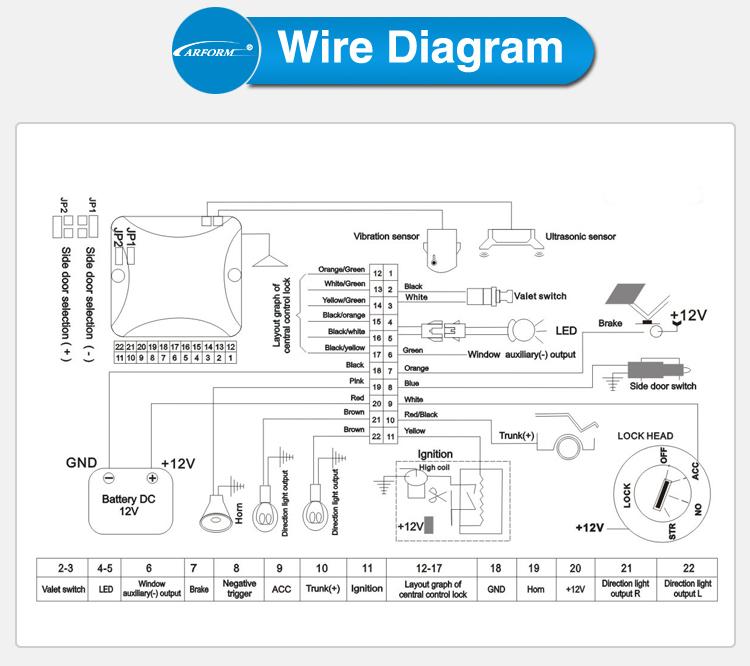 steelmate central locking wiring diagram