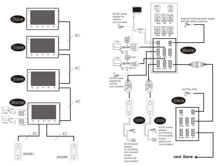 Bcomtech 84706 EM + 84201CP60 filaire vidéo door phone