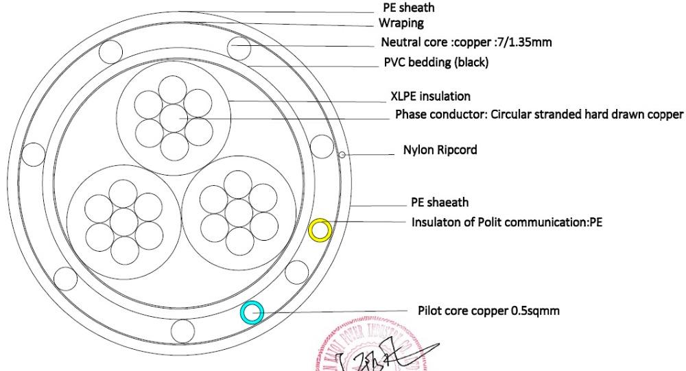 0.6/1 Kv 4 Core 10 Mm2 Copper Conductor Xlpe Isnulated Pe