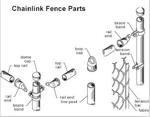 Farm Fencing Application And Twist Weave Style Chain Link