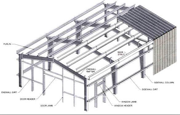 Light Steel Frame Prefabricated Warehouse Building Steel