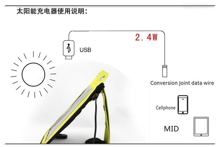 usb powered mobile phone battery charger