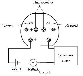 Head Mounted Thermocouple K Type Temperature Transmitter