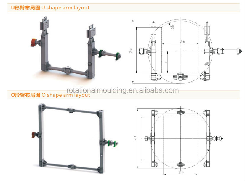 Hot vente rotomolding machine de fabrication avec CE