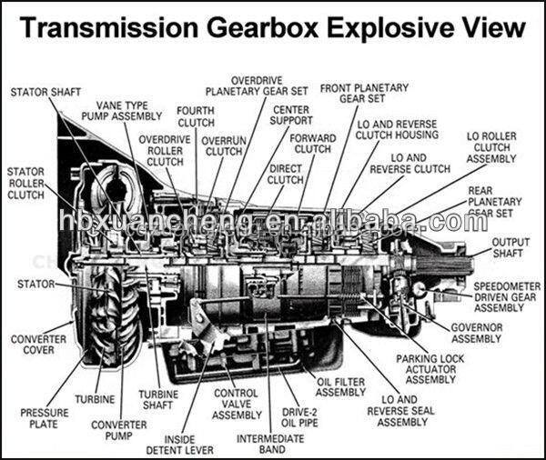 Tractor Caixa de Engrenagem de Transmissão para Toyota