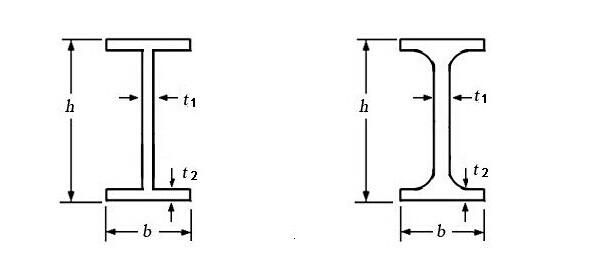 Steel I beam Q345(S355,5T52,A572)