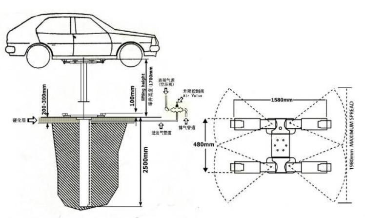 Pneumatic Car Lift Schematic Manual Ebooksrh2mariasieversde: Electrical Wiring Diagram Hydraulic Lift At Gmaili.net