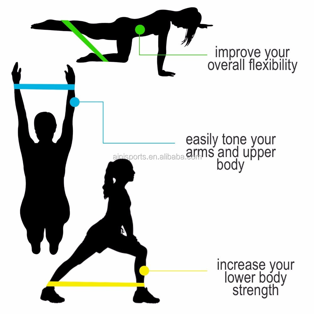 5 Levels With Manual Mini Resistance Band Loop,Cheap