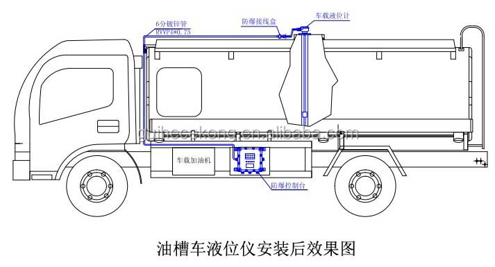 Tanker Truck Atg,Automatic Tank Gauge System,Explosion
