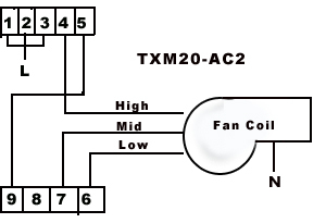 Hotel Building Room Fan Coil Temperature Controller For