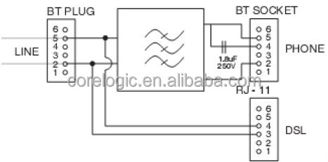 Siemon Jack Wiring Diagram Jack Plug Wiring Diagram