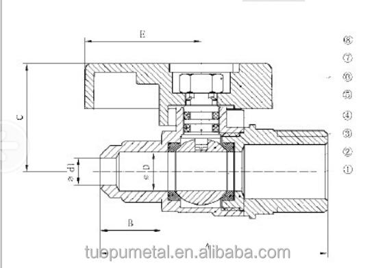 China New Product Manual Power Brass Csa Natural Gas Globe