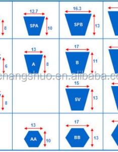 Vee belt sizes chart also erkalnathandedecker rh