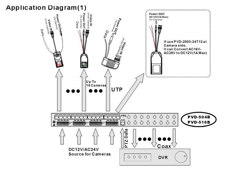 video data power video balun transceptor utp transceptor