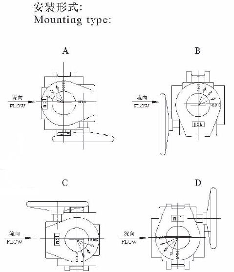 Iso,Gb,Jis Marine Wafer Type Worm Gear Operated Metal Seat