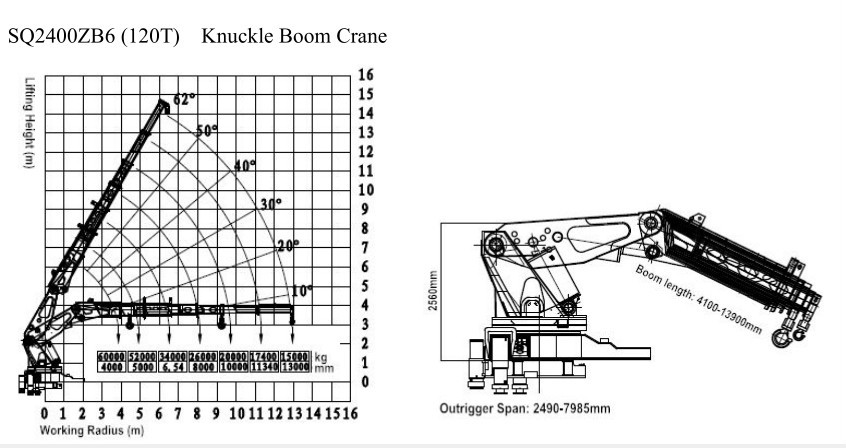 120ton cargo crane truck on truck or boat , Model No
