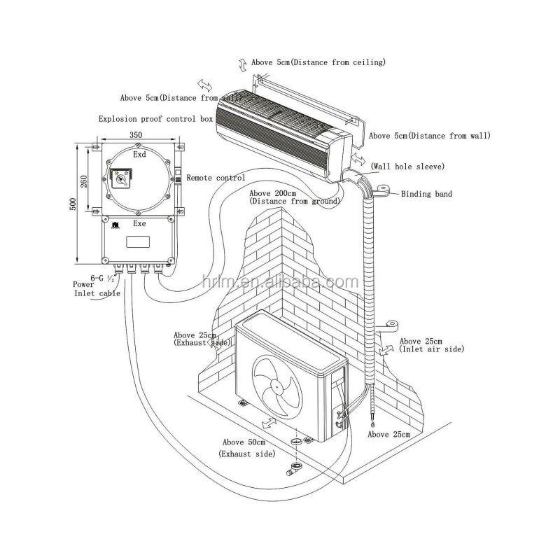 Hrlm 20000 Btu Ac Explosion Proof Air Conditioner/air