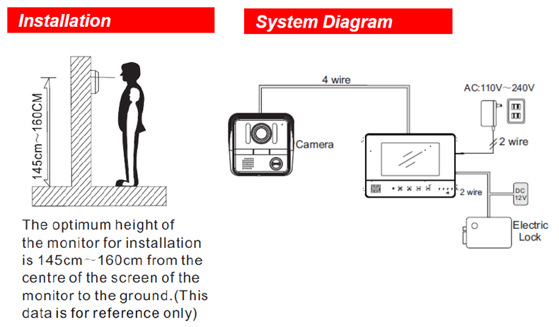 Tft Lcd Color Monitor Wiring Diagram 7 Quot Lcd Honeywell Monitor Color Video Door Phone Doorbell
