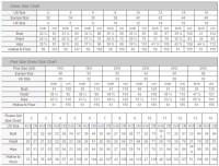 Primigi Toddler Shoes Size Chart